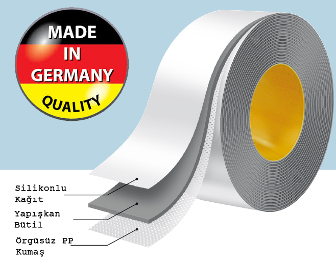 gerband-germany